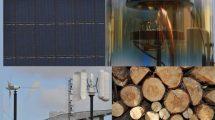 innowacyjne technologie środowiskowe