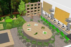 pracownie edukacji ekologicznej