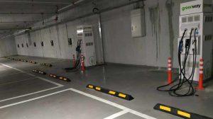 Hub ładowania samochodów elektrycznych