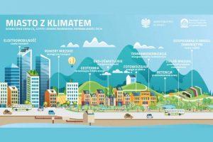 """""""Miasto z Klimatem"""""""