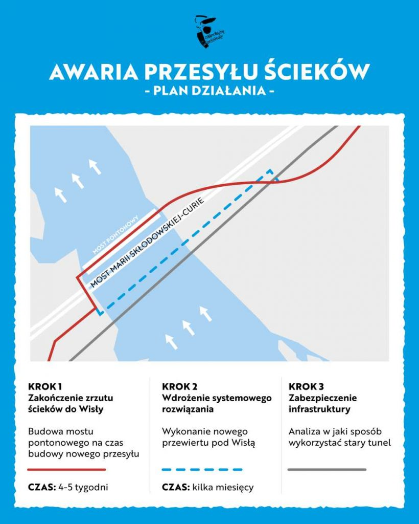 Most pontonowy na Wiśle