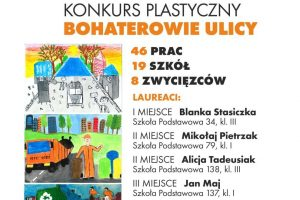 Bohaterowie ulicy